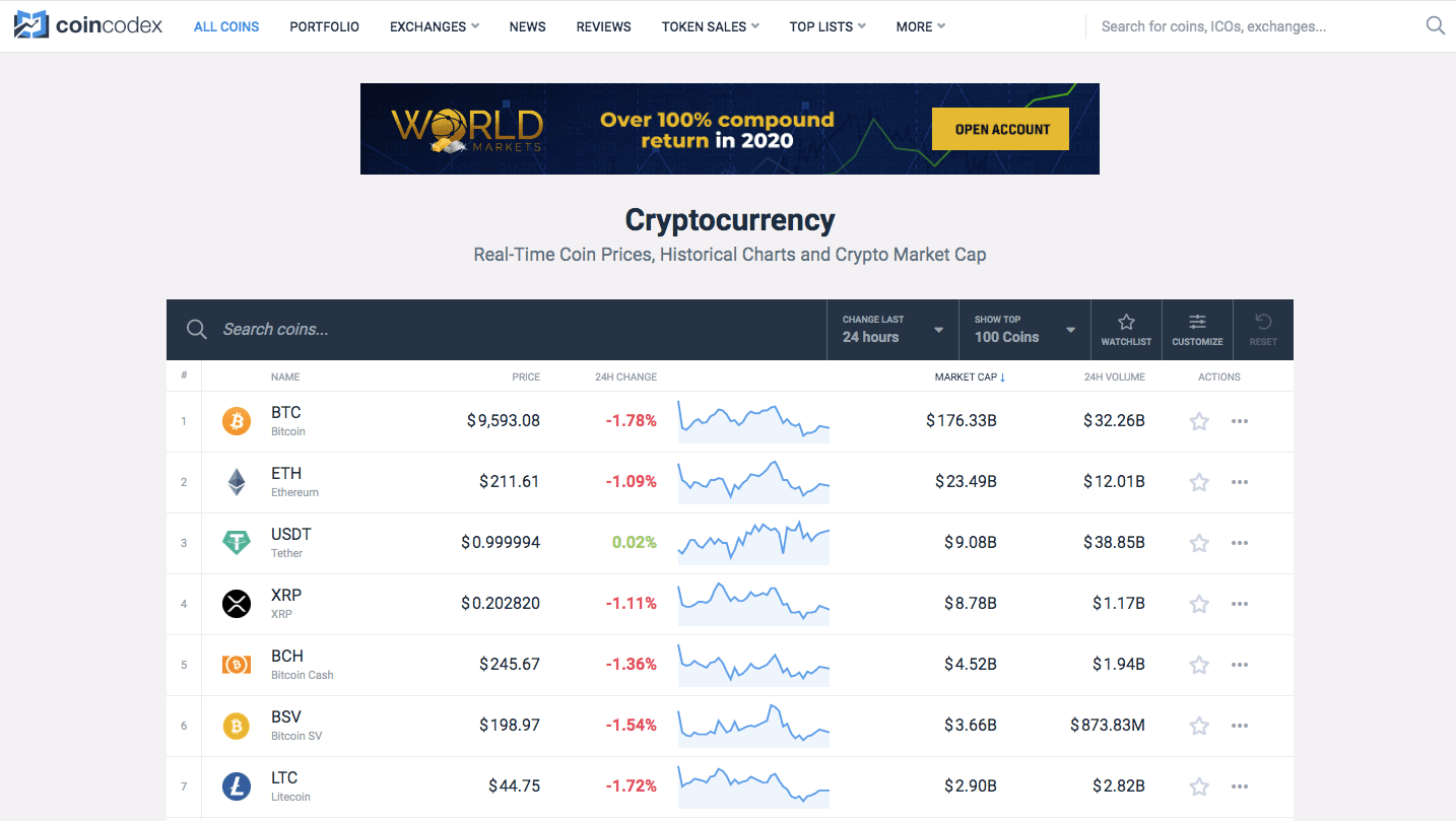 top cryptocurrency by market cap visual tutorial