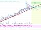 Zilliqa Price Analysis