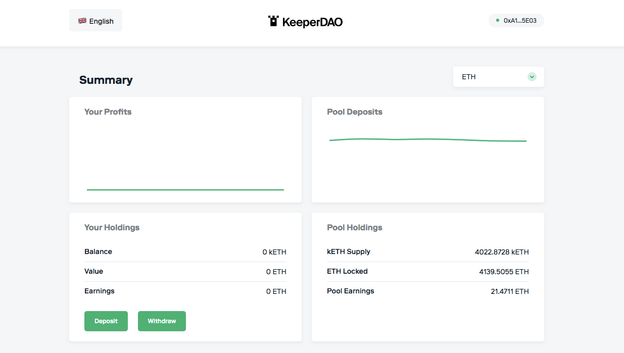 KeeperDao Liquidity pool