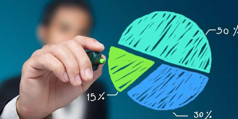 Relatório: Três Principais Exchanges de Cripto Continuam a Aumentar Suas Fatias de Mercado