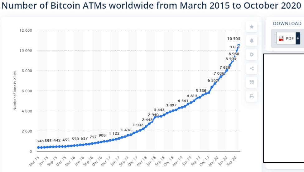 bitcoin of america atsiliepimai