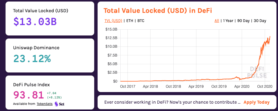 DeFi-Total-Value-Locked