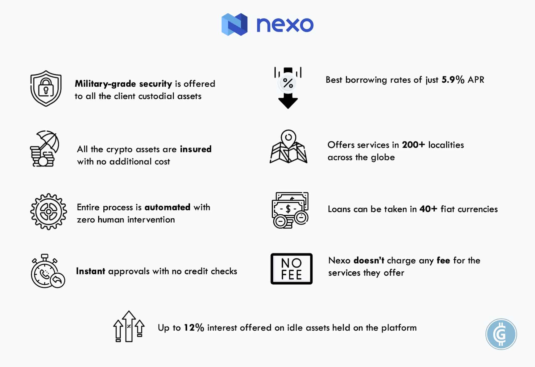 NEXO features