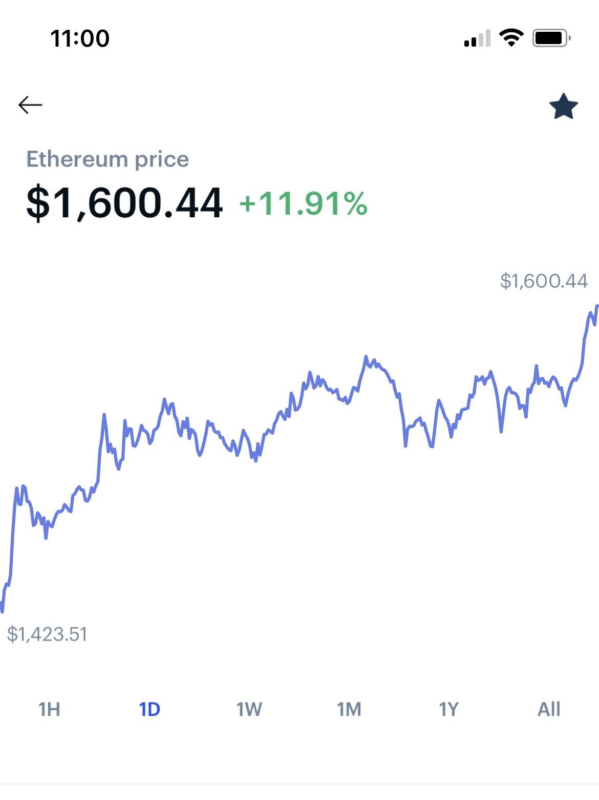 ethereum price - photo #6