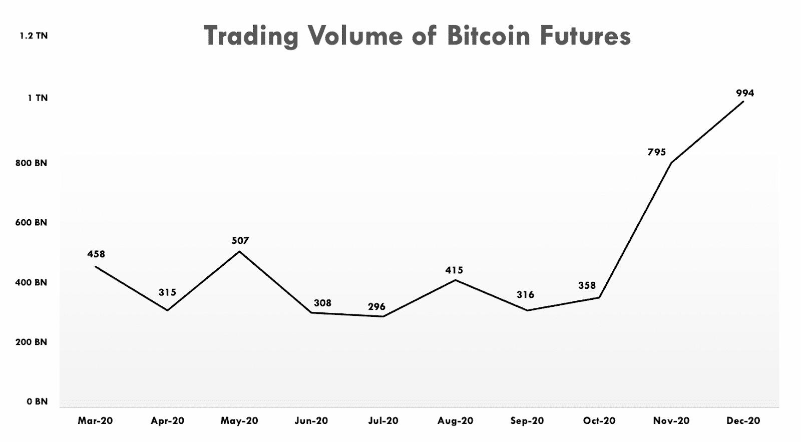 Crypto newsletter: Bitcoin scade sub nivelul de USD   XTB