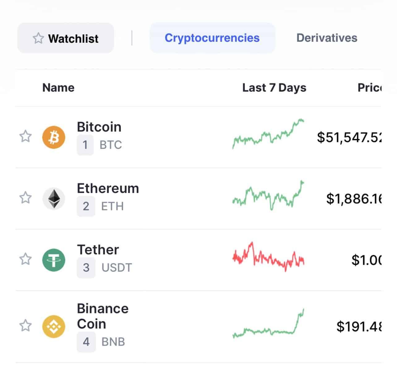 crypto coin piace list