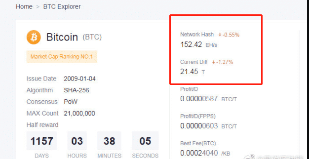 este bitcoin mining profitabil brokeri interactive bitcoin futures cerințe de marjă