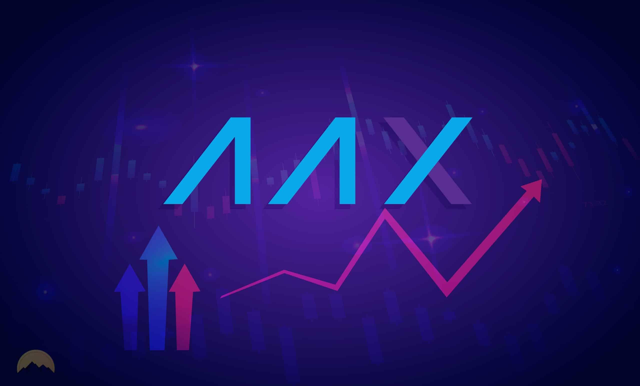 AAX Exchange
