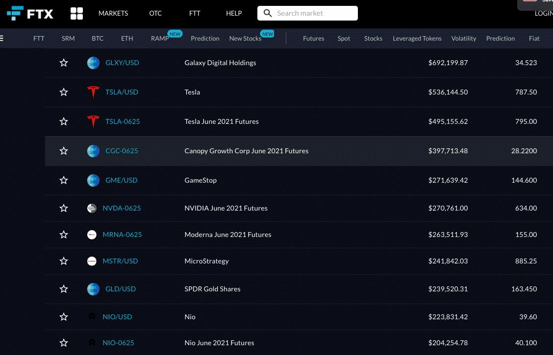 FTX tokenized stocks
