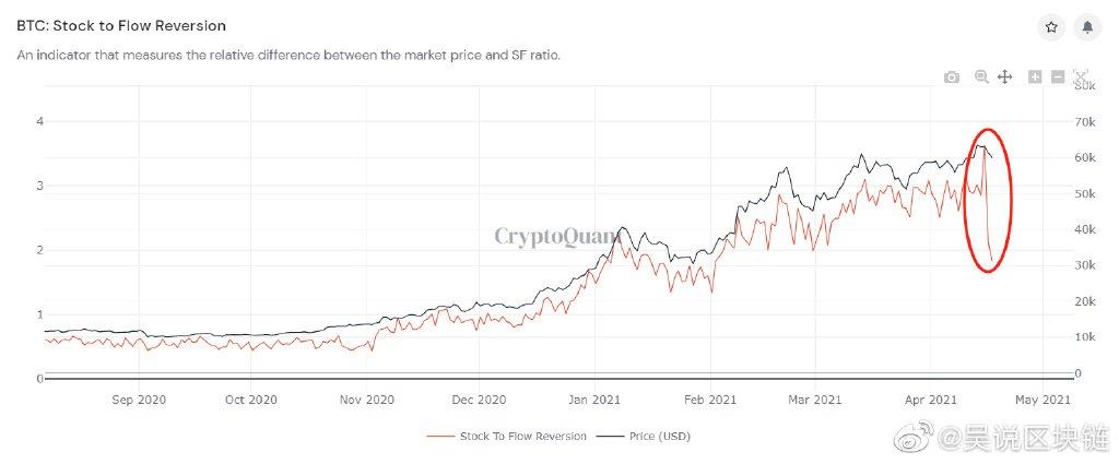 piețele btc adăugând monede 1 bitcoin valoare de astăzi la dolarul american