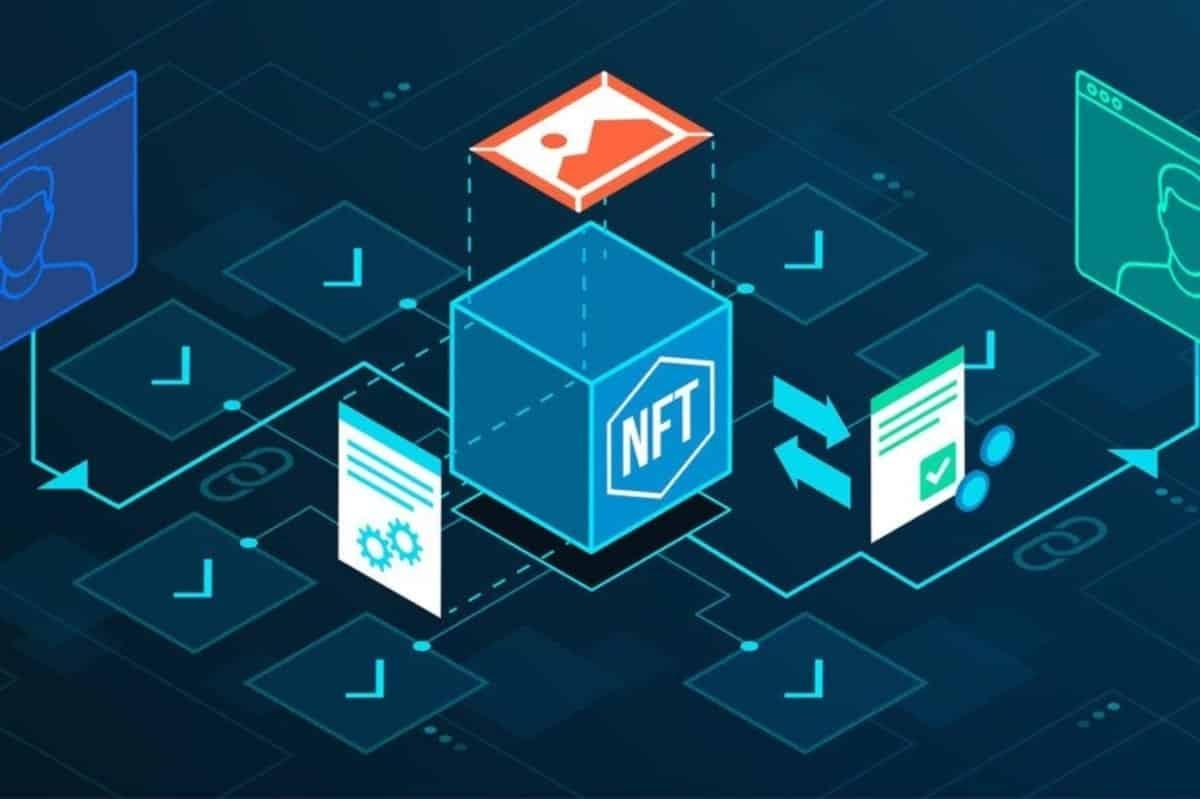 Another NFT breach; Huobi NFT platform accused of copyright infringement