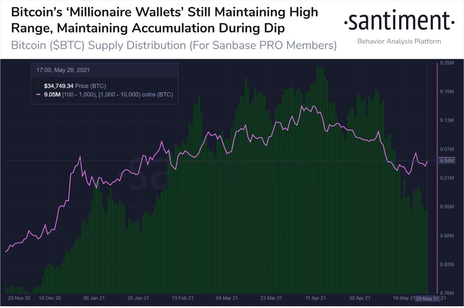 aflați bitcoin trading