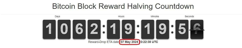 Bitcoin's halving