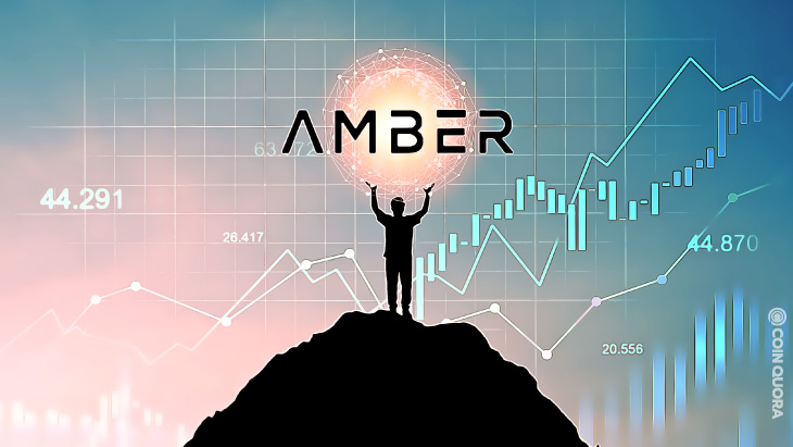 Amber Group Adds CKB Listing on its Crypto Mobile App